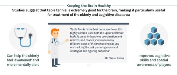Table Tennis For Healthy Brain.